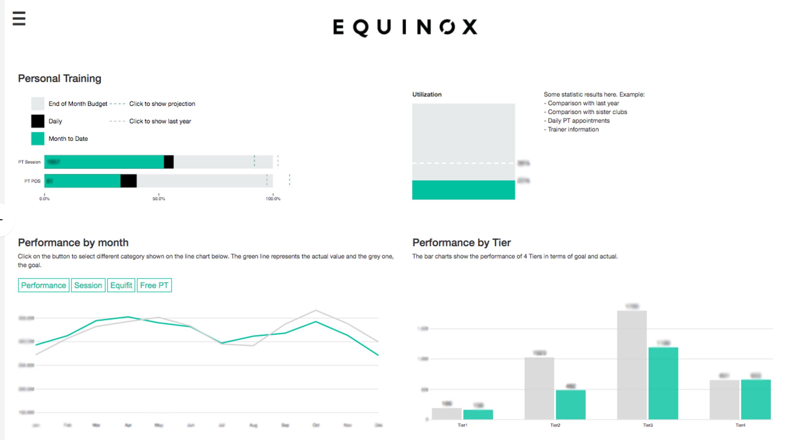 The Data Warehouse Series – Part 2 :Storage Engines - Equinox